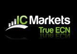 ICMarkets Review
